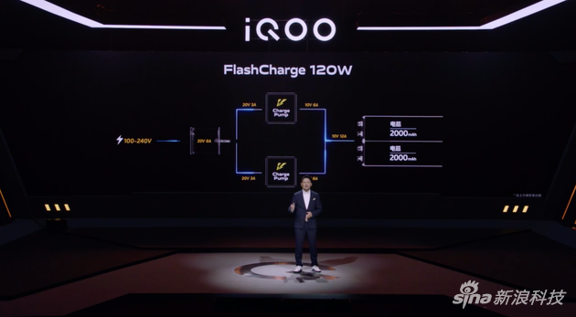 iQOO 5系列发布:Pro款牵手宝马 120W闪充15分钟充满