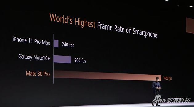 华为Mate 30系列全球发布:5G徕卡四摄 6272元起的照片 - 13