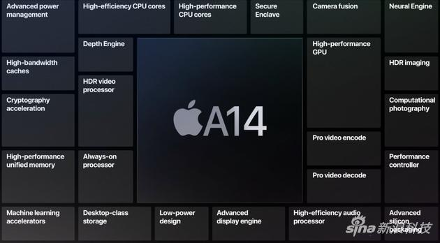 全新一代A14仿生芯片亮相