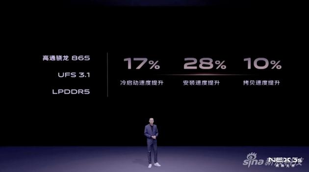 2020年旗舰手机硬件套装