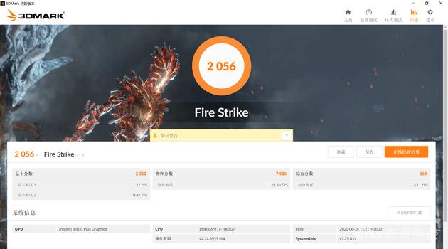 核芯显卡3DMark Fire Strike得分