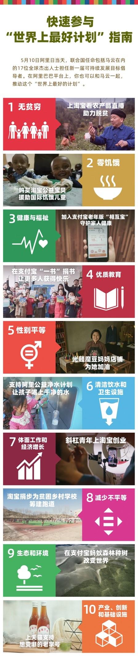 不许退休!联合国再任马云为全球可持续发展倡导者