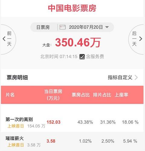 图源:中国电影票房App