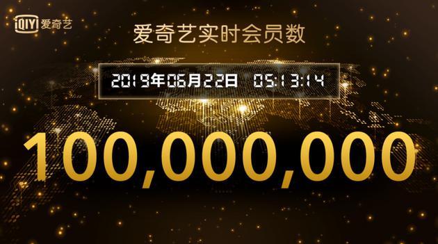 """爱奇艺会员数量突破1亿 视频付费市场进入""""亿""""时代"""