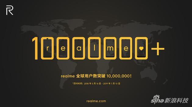 realme一年用戶突破1000萬 第二季度出貨量增長848%