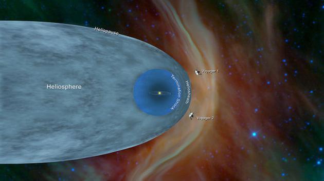 旅行者2号进入星际空间,下一步是什么?
