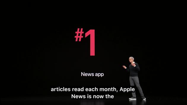 杂志内容加入Apple News中