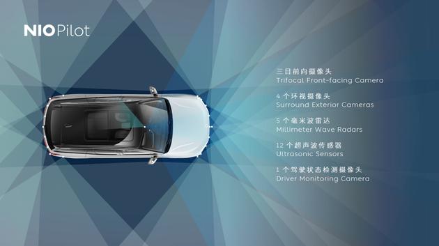 蔚来升级NIO Pilot自动辅助驾驶系统 新增7项功能
