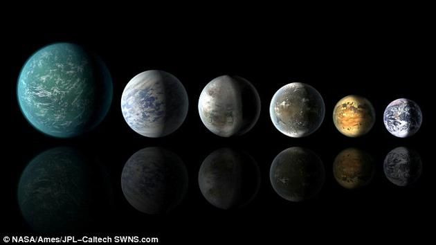 近期的研究指出,大于地球的系外行星中,有三分之一可能富含液态水。