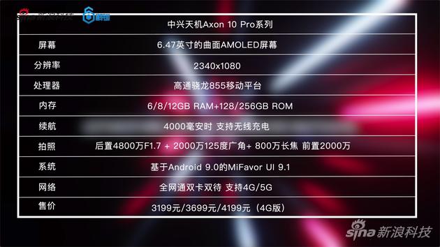 """""""网红""""中兴天机Axon 10 Pro评测:开启5G网络的""""敲门砖""""(8)"""