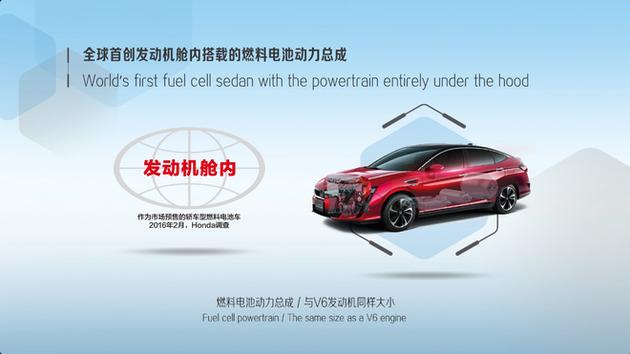 本田称发动机舱内搭载燃料电池动力总成为全球首创 | 本田