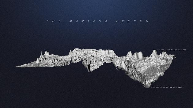 馬里亞納海溝的3-D建模圖