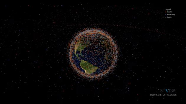 图3:被卫星包裹的地球