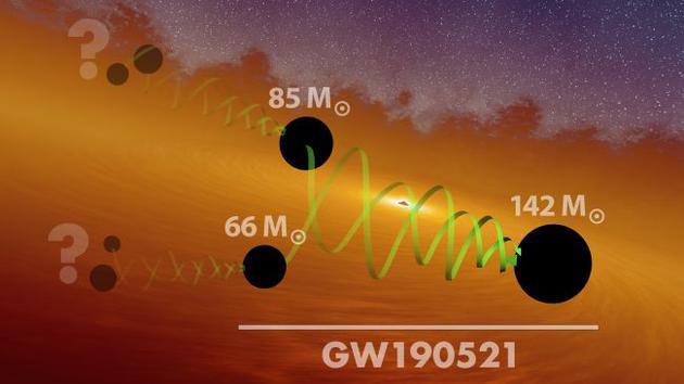 根据2019年5月21日探测到的引力波信号,天文学家的推测,该信号是一个85倍太阳质量的中等质量黑洞与一个66倍太阳质量的恒星黑洞碰撞时产生的,最后形成了一个142倍太阳质量的中等质量黑洞
