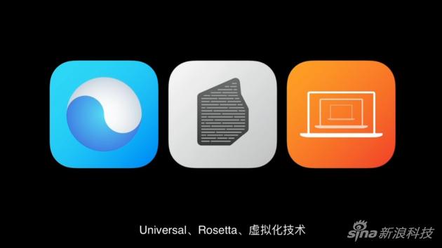 Apple's kit solution for rapid migration of developers