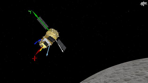 嫦娥五号探测器再次实施制动,进入近圆形环月轨道飞行