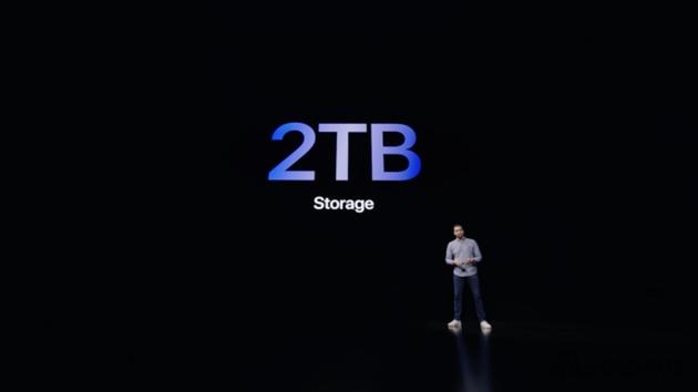 存储最大2TB
