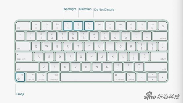 具有指纹识别功能的妙控键盘