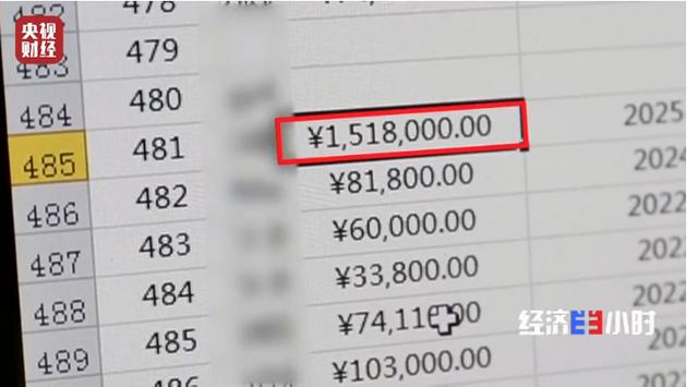 华尔街英语欠下高达12亿元学费,有学员花掉151万元买课