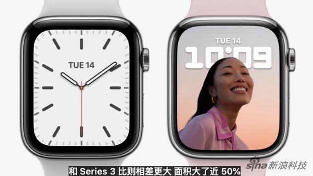 手表模样没变