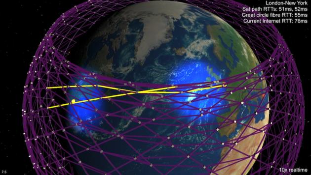 SpaceX向FCC提交授权申请 拟部署100万个卫星上网服务地球站