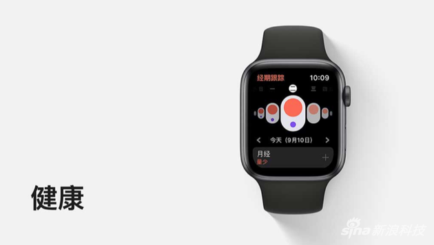Apple Watch健康功能的数据都会加密