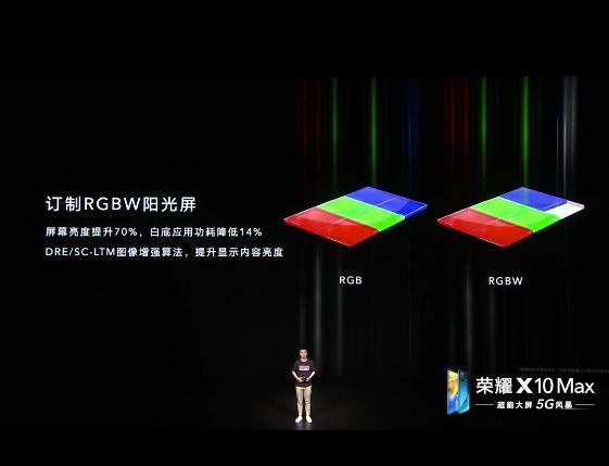 荣耀X10 Max屏幕采用了RGBW 显示技术