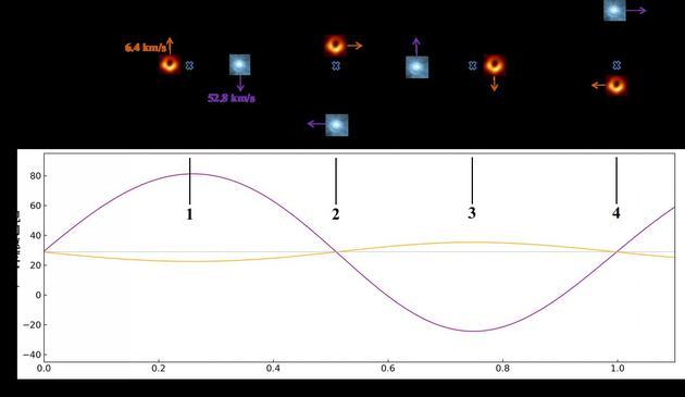 黑洞捕手计划上线!LAMOST发现迄今最大的恒星级黑洞