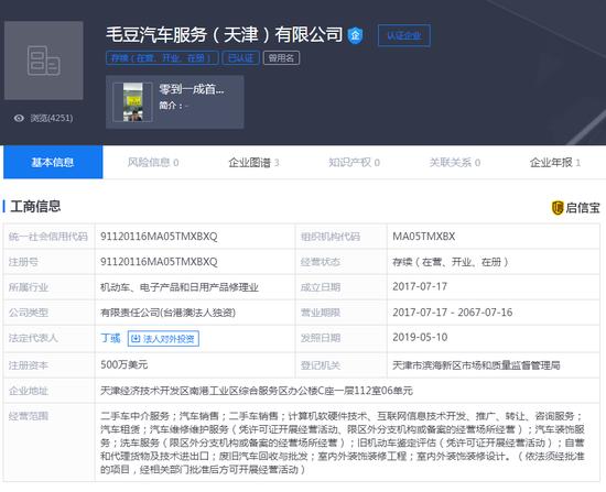 瓜子二手车CEO杨浩涌卸任毛豆汽车天津法人