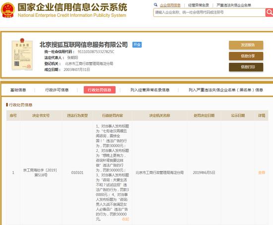 因发布四条违规广告搜狐遭行政处罚 处罚金额12万元