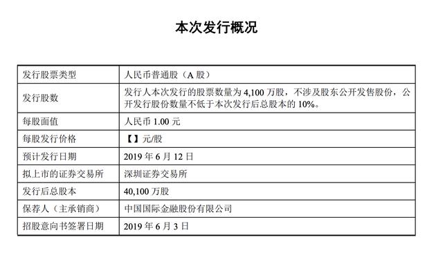 三只松鼠公开上市招股意向书 计划发行4100万股