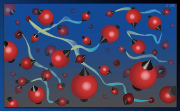 纠缠原子的示意图。原子云由相互纠缠的成对原子组成,黄蓝线表示一对原子间的纠缠