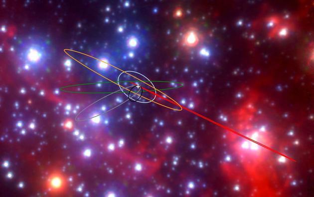银河系中央黑洞人马座A或能推动新型恒星诞生
