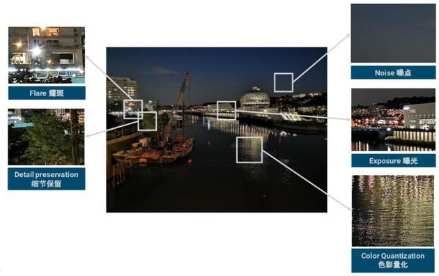 DXOMARK扩展其手机后置摄像头的测试基准