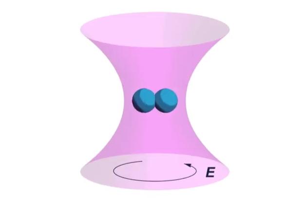 当他们使用圆偏振光照射纳米哑铃,或者使用伴随电场旋转的光束照射纳米哑铃,这个哑铃将以惊人的速度旋转。依据《物理学评论快报》研究报告称,这个微型哑铃结构每秒旋转10亿次。