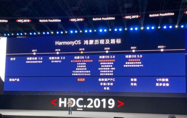 余承东2019年公布的鸿蒙OS适配时间外
