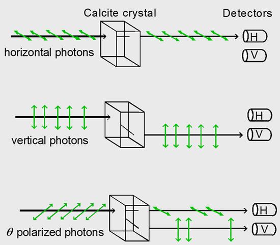 《科学大家》:神奇又难懂的量子密码学