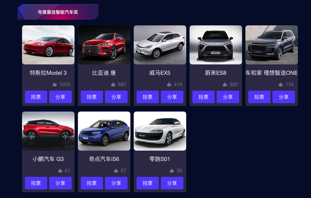 年度智能汽车奖项排名