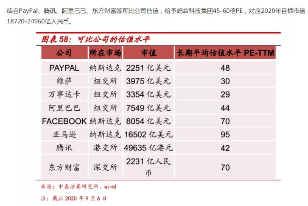 图片来源:中泰证券研报