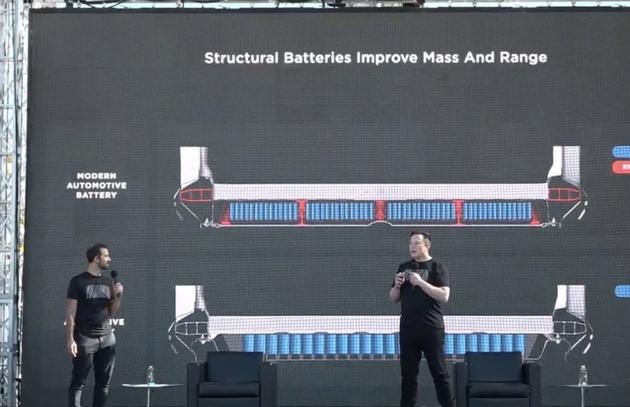 特斯拉CEO马斯克:我们100%回收汽车电池