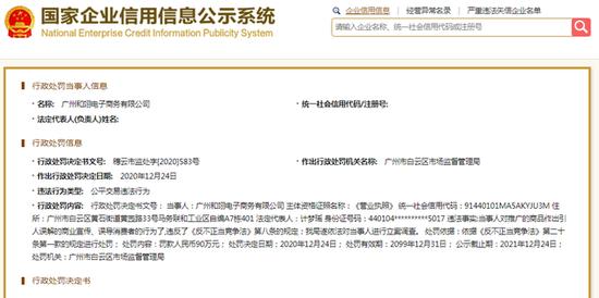 辛巴关联公司因公平交易违法行为被行政处罚90万元的照片 - 2