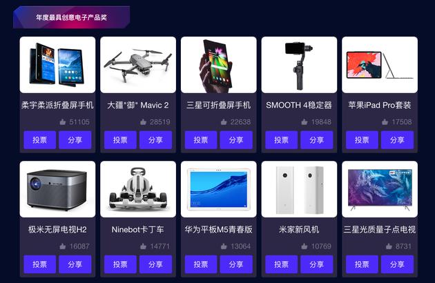 年度最具创意电子产品奖项最终排名