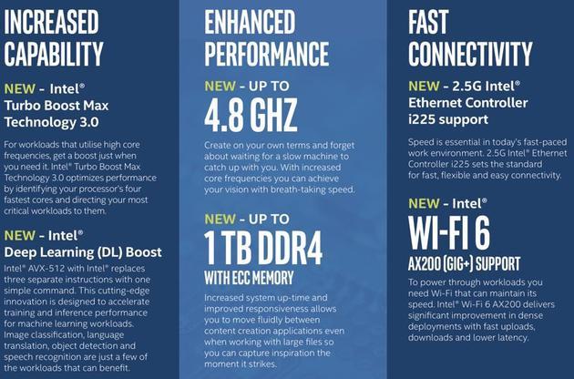 英特爾至強W2200處理器新特性(圖片來自macrumors)