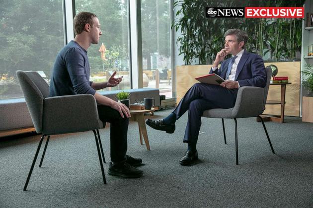 扎克伯格接受ABC News专访