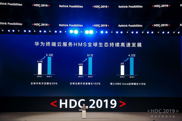 2019年华为开发者大会