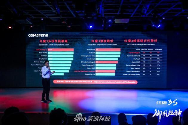 红魔3S于上海发布 骁龙855 Plus刷新安兔兔与鲁大师纪录