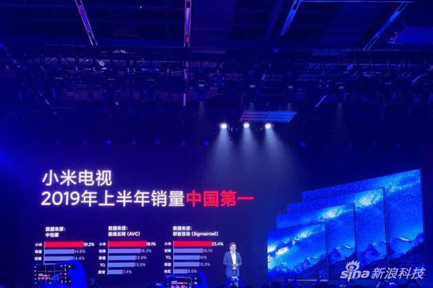 小米电视在上半年中国销量第一