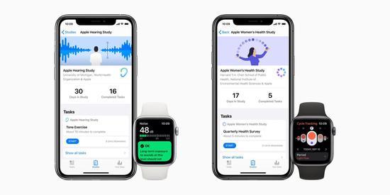 苹果推Apple Research应用程序进行运动和健康率信息监测