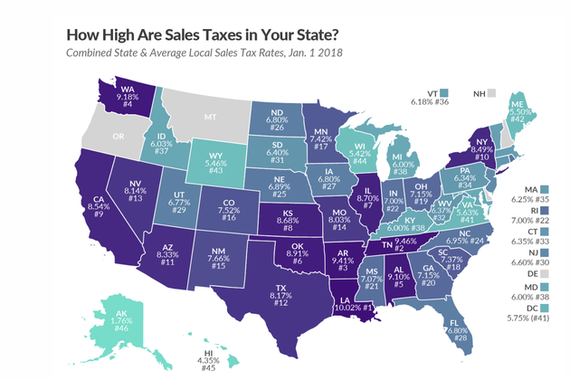 美国各州消费税一览