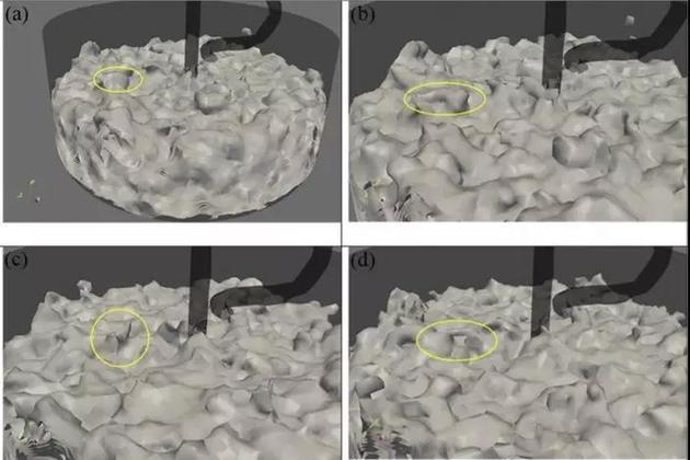 图 3。 在旋转臂的作用下,小面块更容易互相联结,形成大面团。图片来自论文,DOI:10.1063/1.5122261